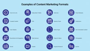 A list of the most popular content marketing formats.