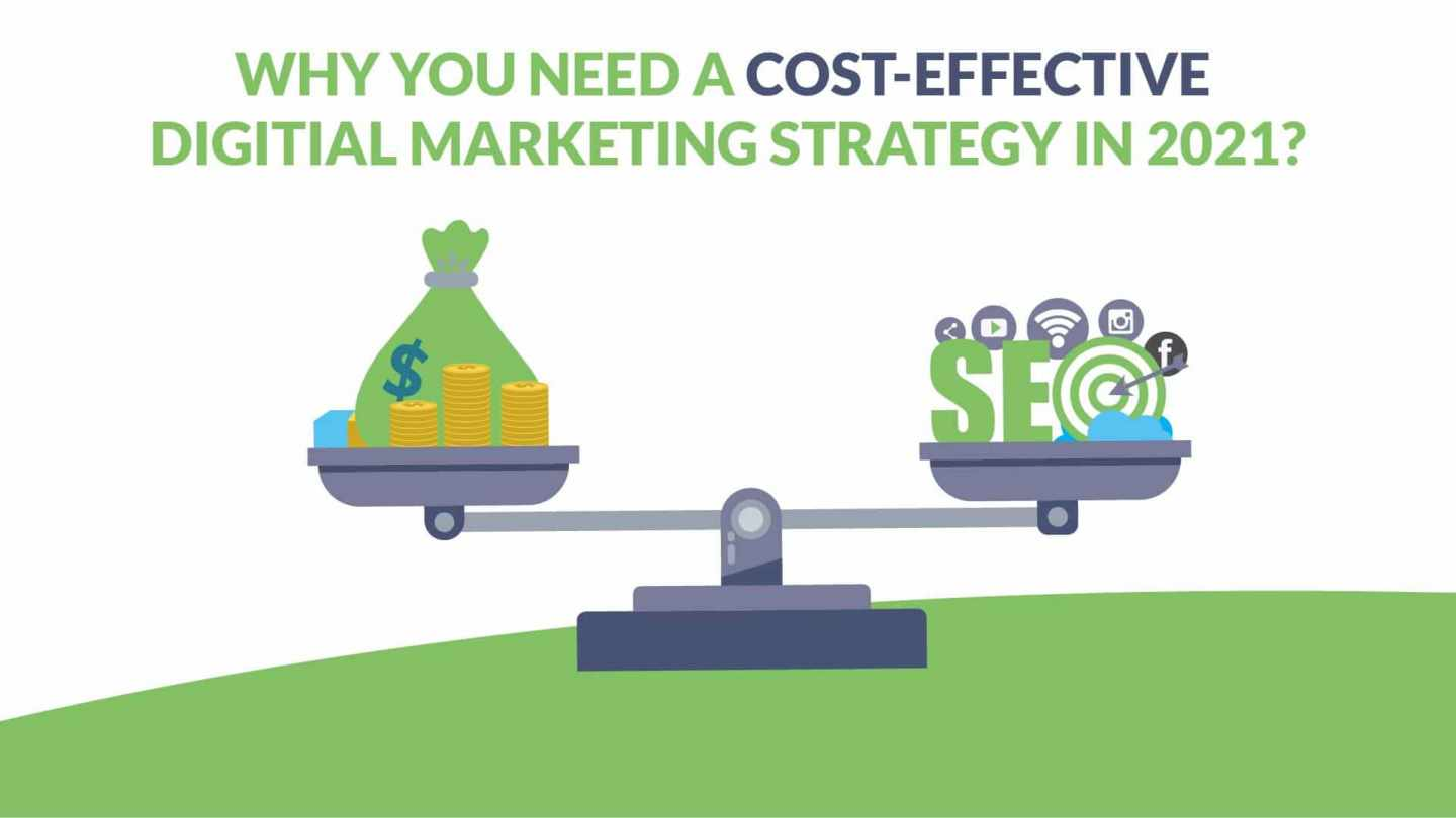 Cost-Effective Digital Marketing Strategy