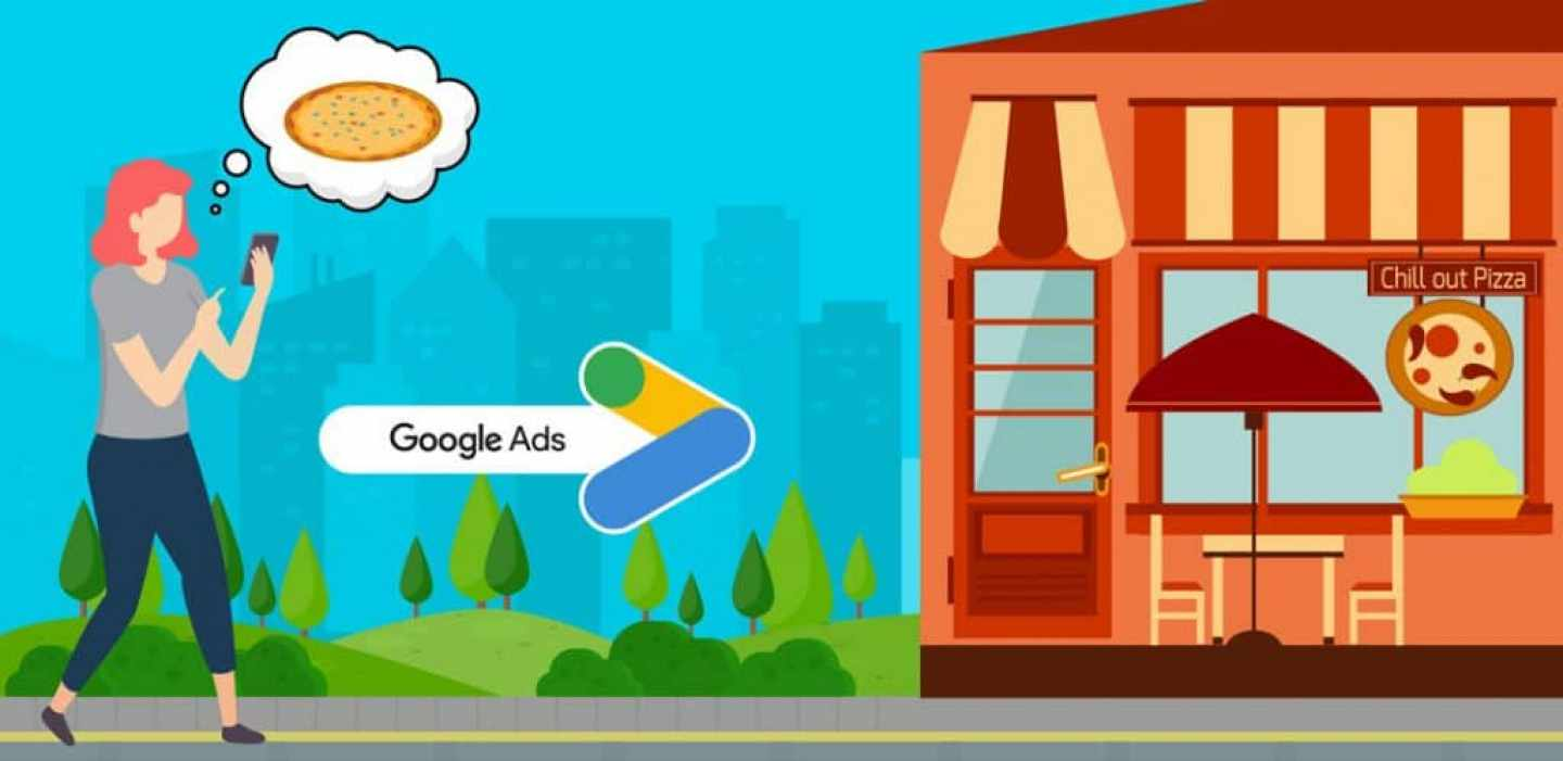 Google Ads helping  consumers
